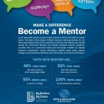 Boys+Girls-Club-Mentor-Flyer-745